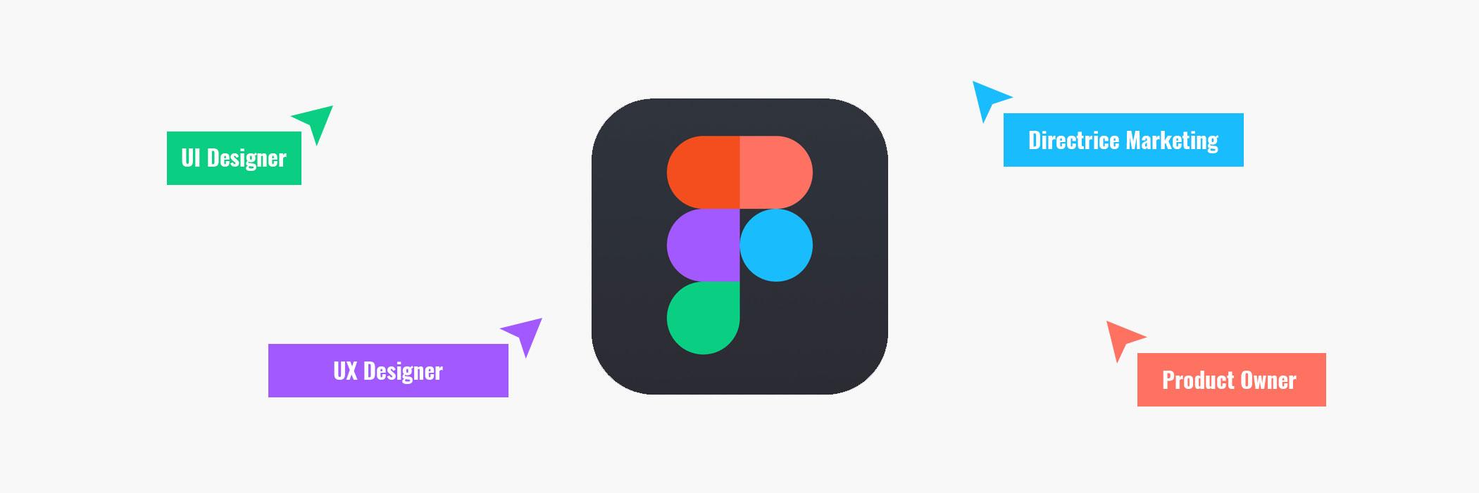 Figma, la collaboration d'interface en temps réel !